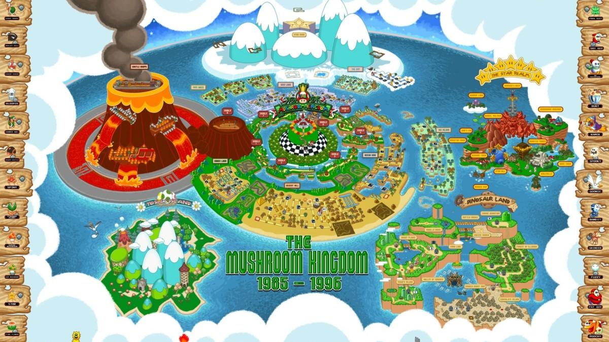Mushroom Kingdom Theory