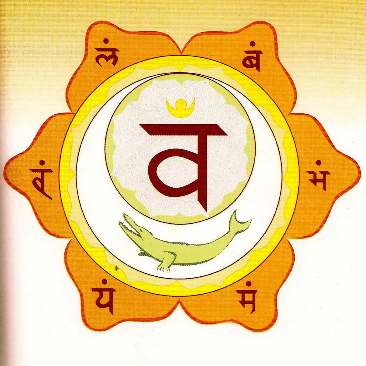 Swadhisthana chakra (Sacral Chakra)