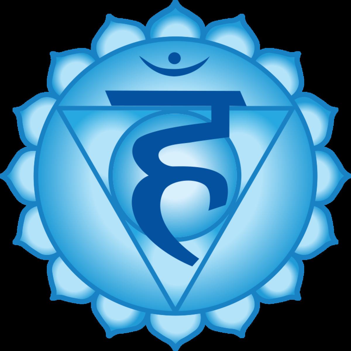 Vishuddhi chakra (Throat chakra)