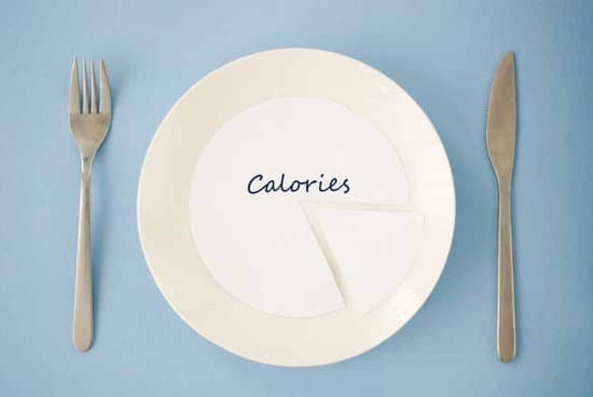 It says calories . . . I don't see them.