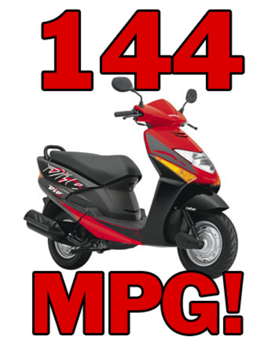 MPG Guide: The Fuel Economy of the 250 Top-Selling Scooters