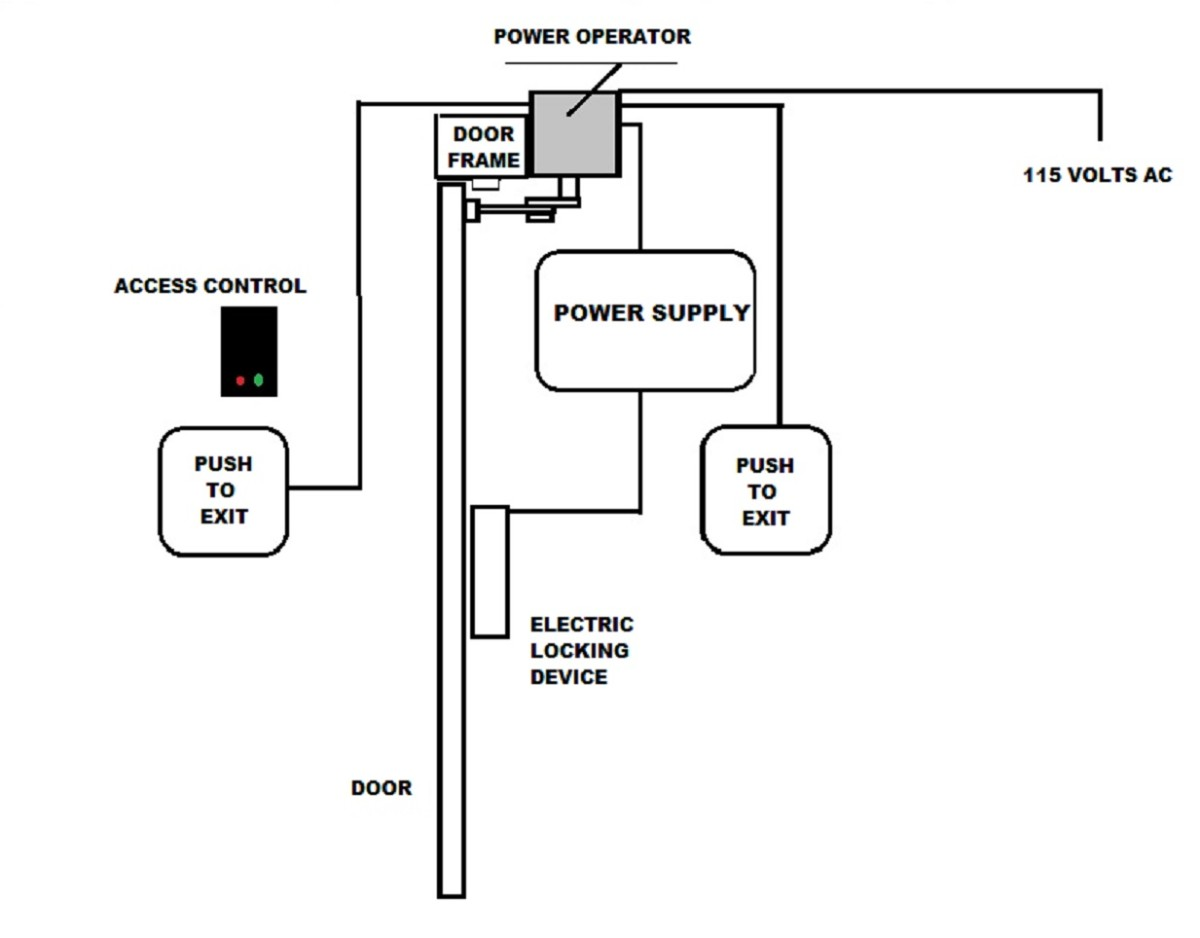 Basic Power Operator Wiring