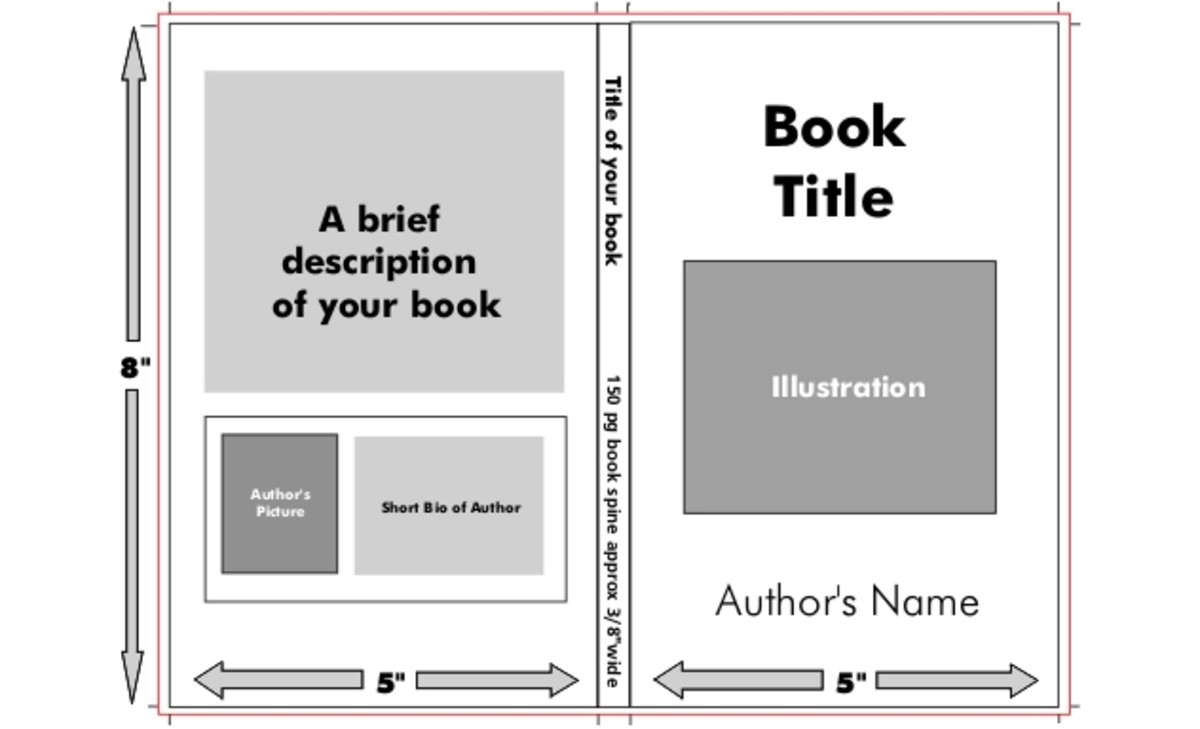 Simple Book Cover Template ~ Creating your book cover