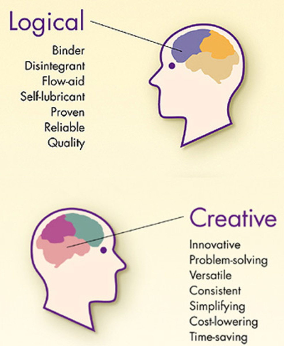 left_right_brain
