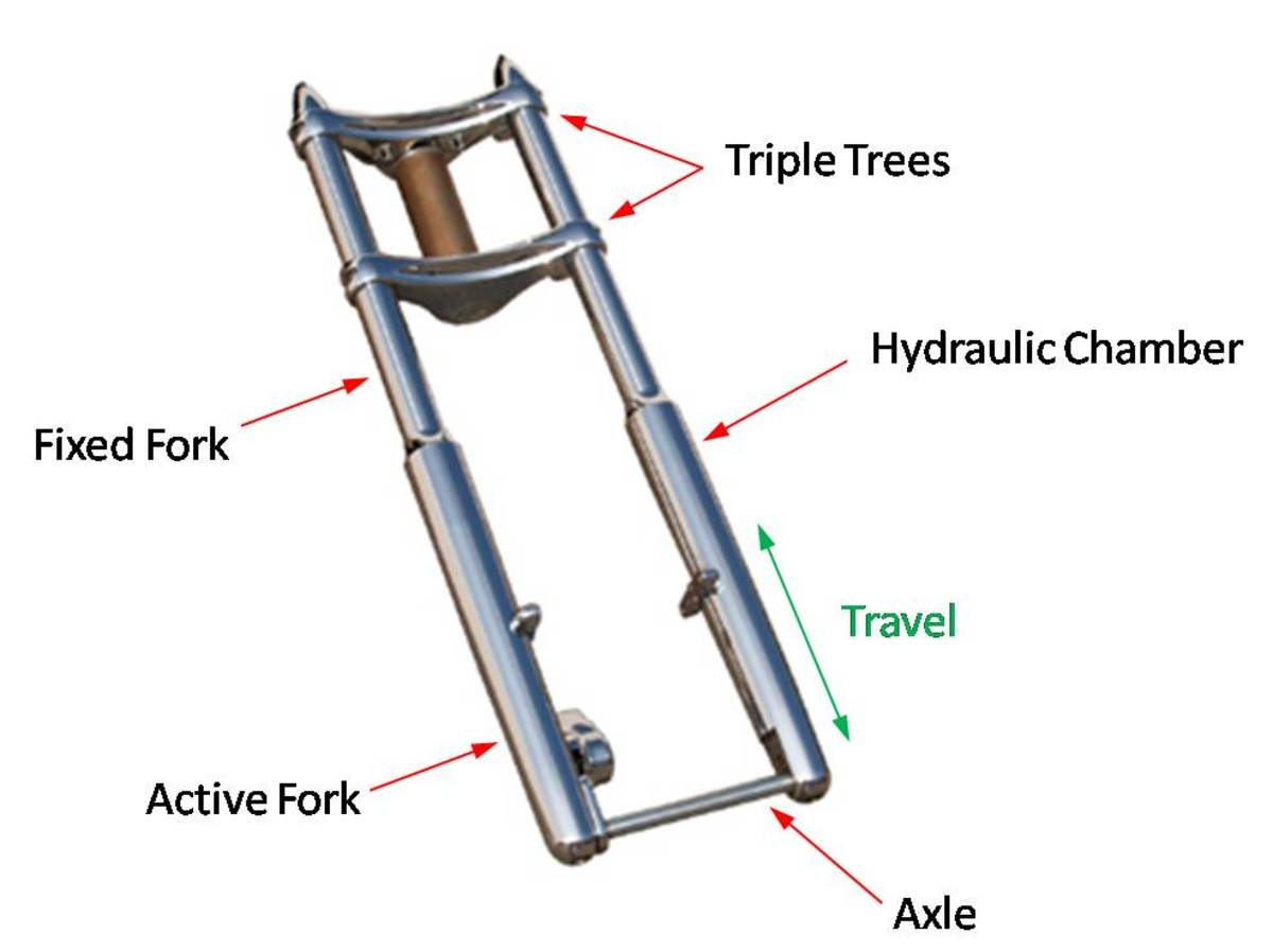 Bicycle Fork Drawing Conventional Tube Fork Diagram