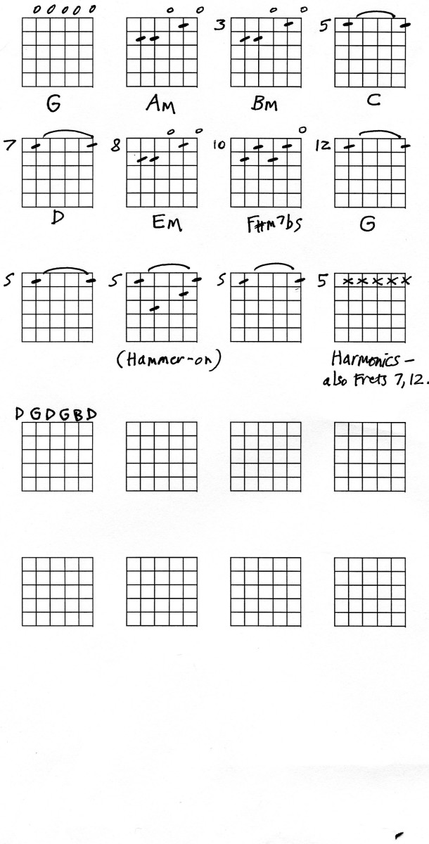 Guitar Open G tuning chords : HubPages