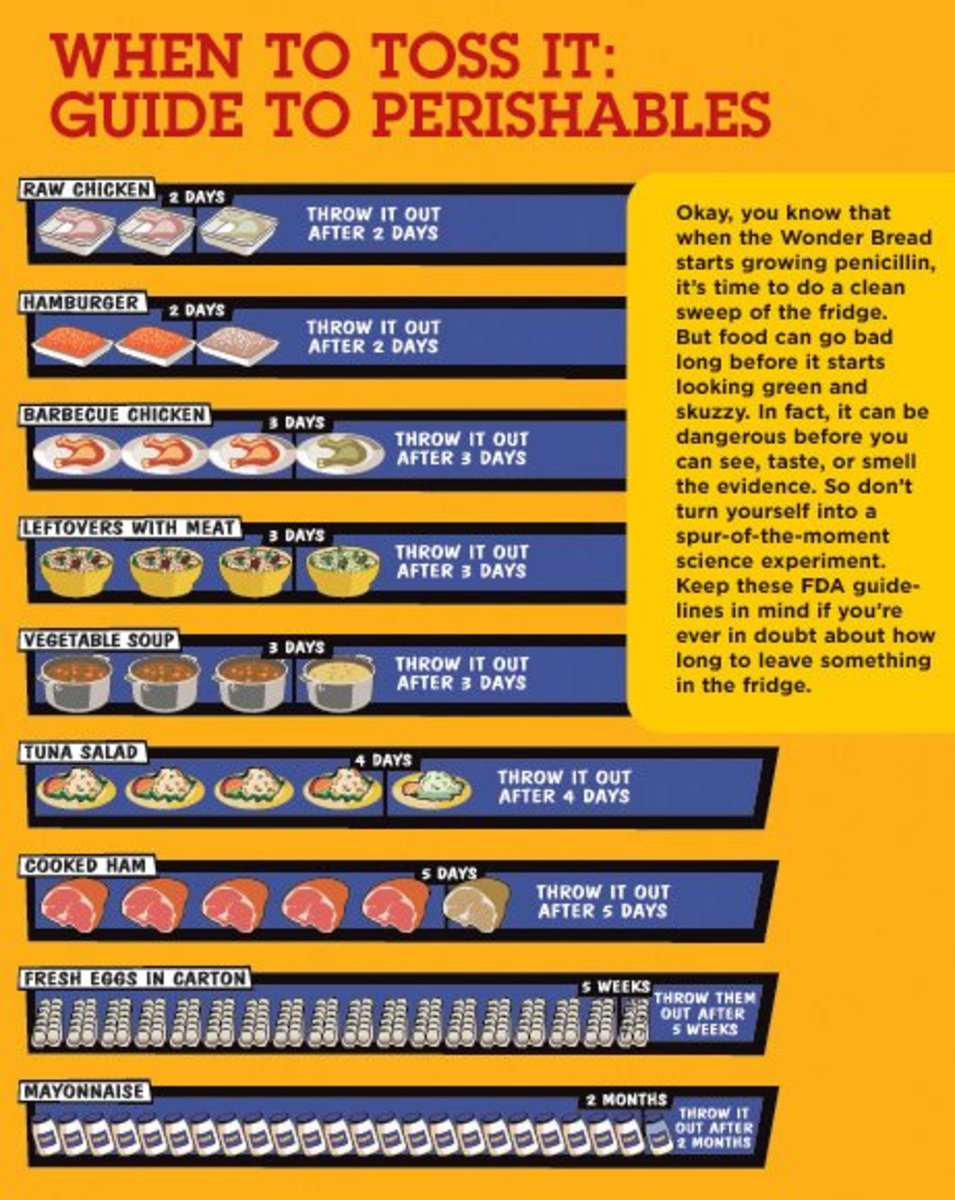 the-survival-guide-to-long-term-food-storage-part-6