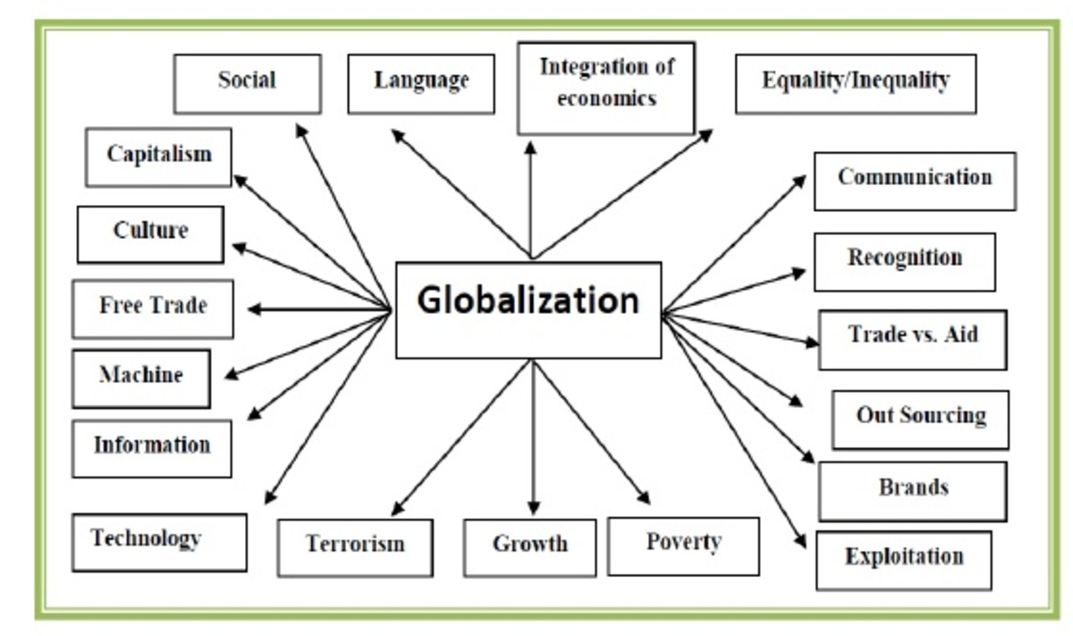 A global education should teach about issues that cross national boundaries, andinterconnected system on ecological, cultural, economical, political and technological groundssuch as the globalization programme which draws upon expertise in many areas
