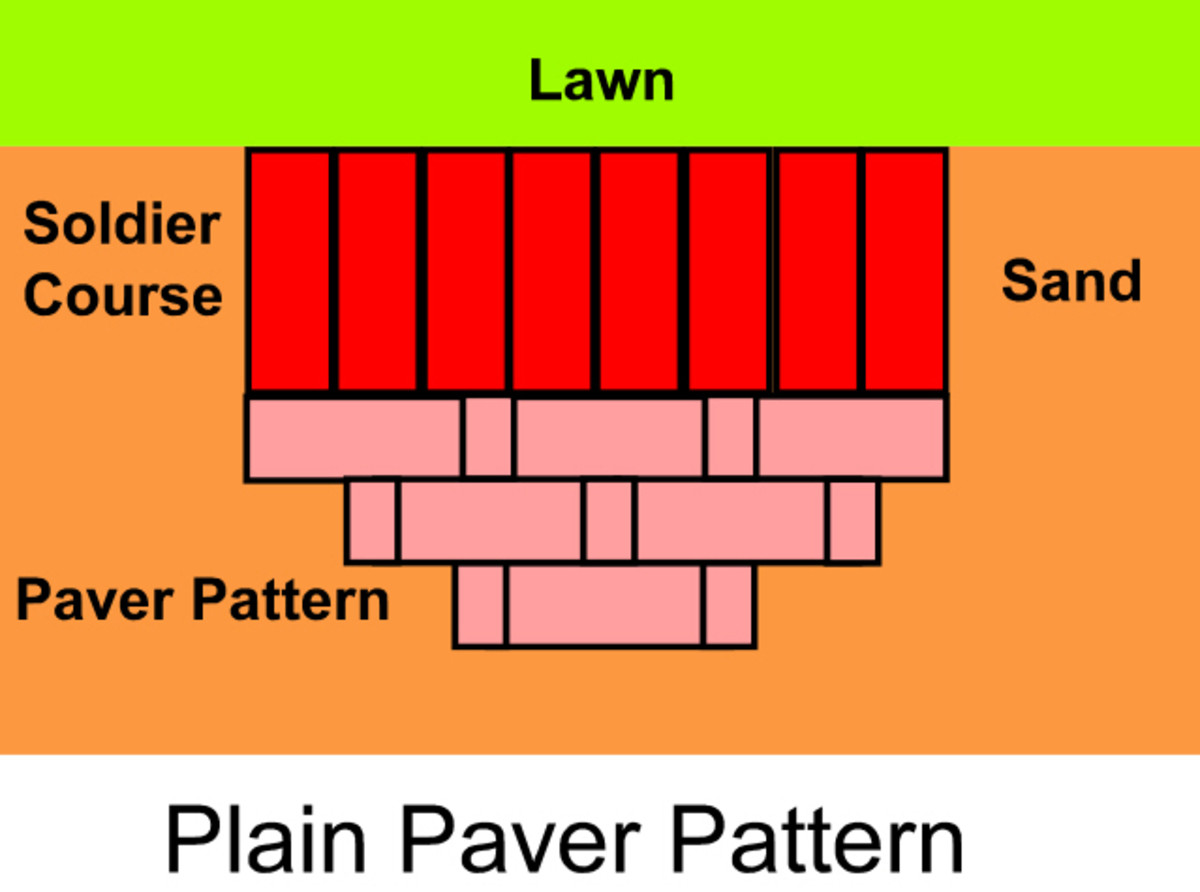 Basics of Laying Pavers