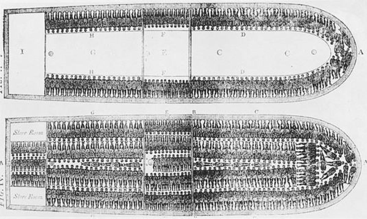 A detailed drawing of the slave ship Brookes, showing how 482 people were to be packed onto the decks and dates from 1789