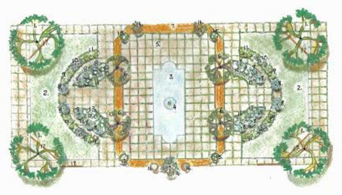 Start your own herb garden for Drawing garden designs