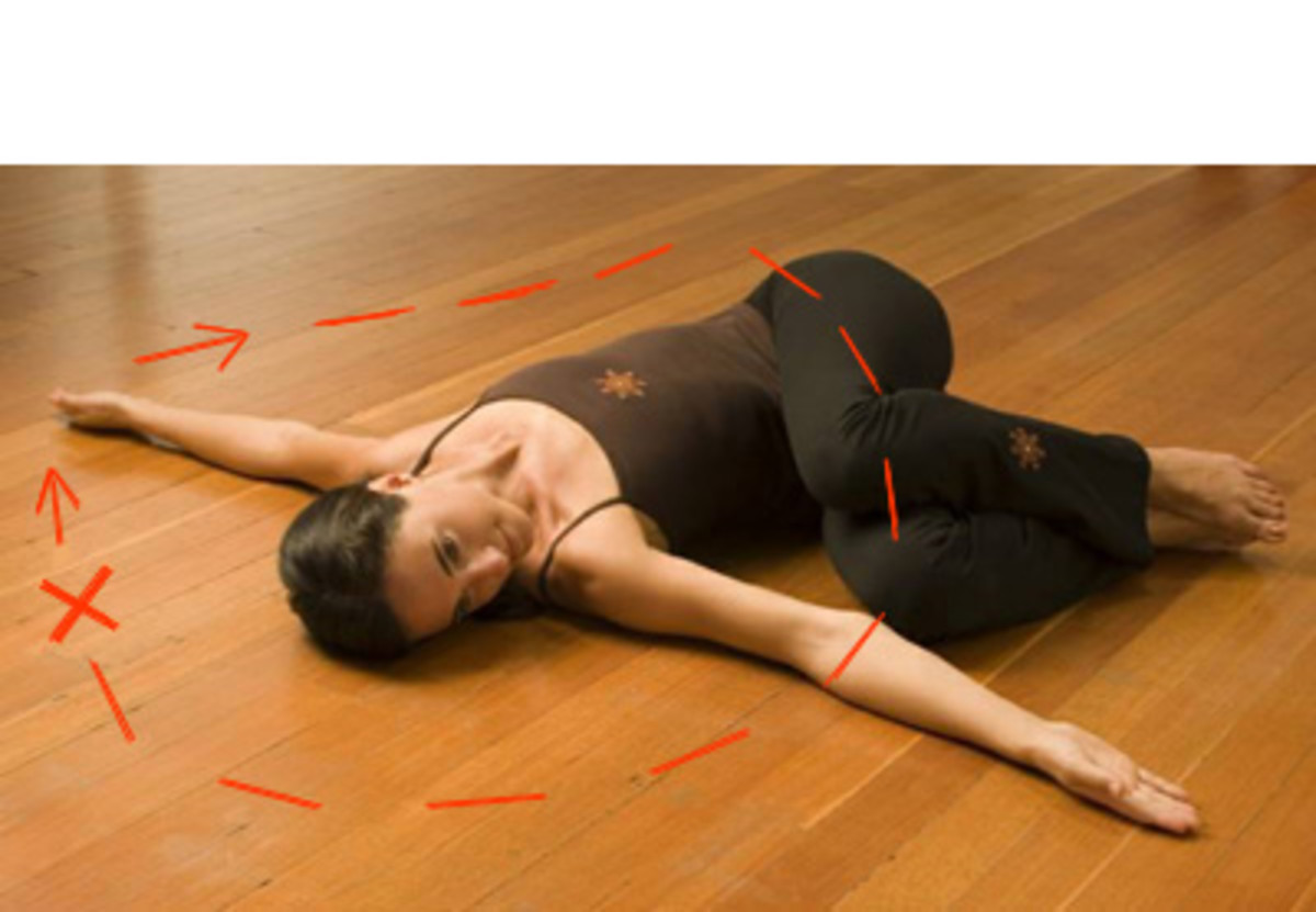 With the left hand, follow the red line. The cross represents the most sensitive area during arm circling.