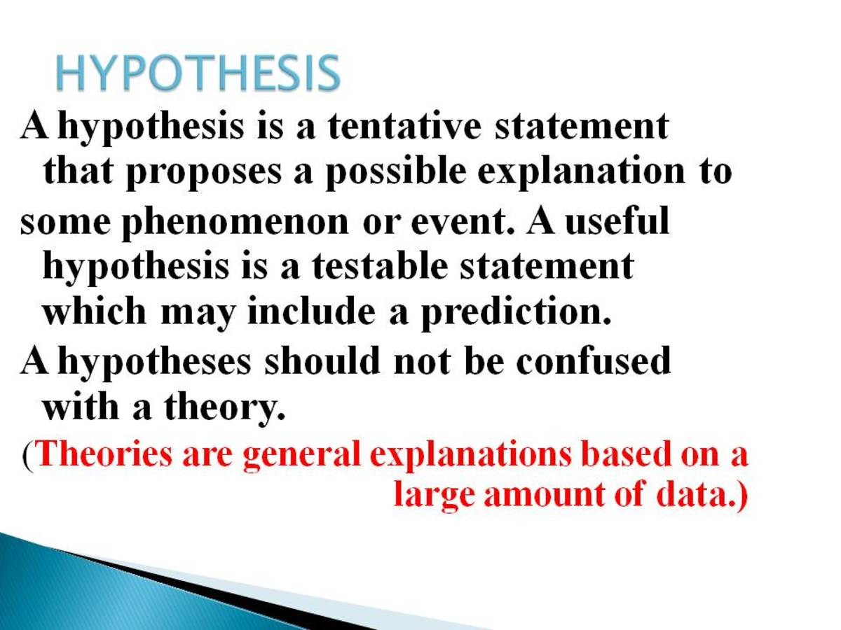 hypothesis testing essay Learning team assignment: hypothesis testing paper and presentation •select a research issue, problem, or opportunity facing a learning team member's organization that could benefit from hypothesis testing.