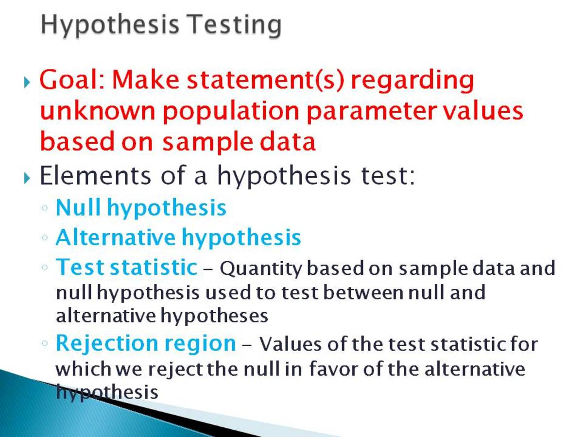 dissertation test hypothesis Summary- what is a hypothesis in a dissertation or thesis this blog tries to look into the factors that make up for a good hypothesis in a dissertation given.