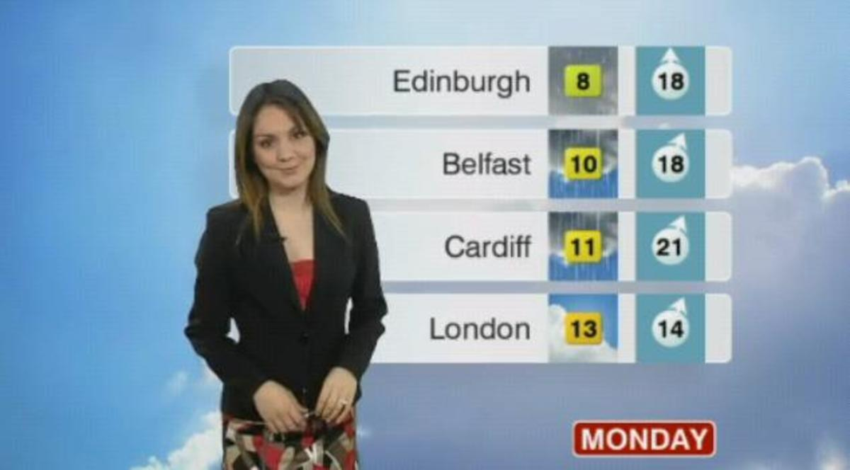 Laura Tobin BBC weather girl with great smile