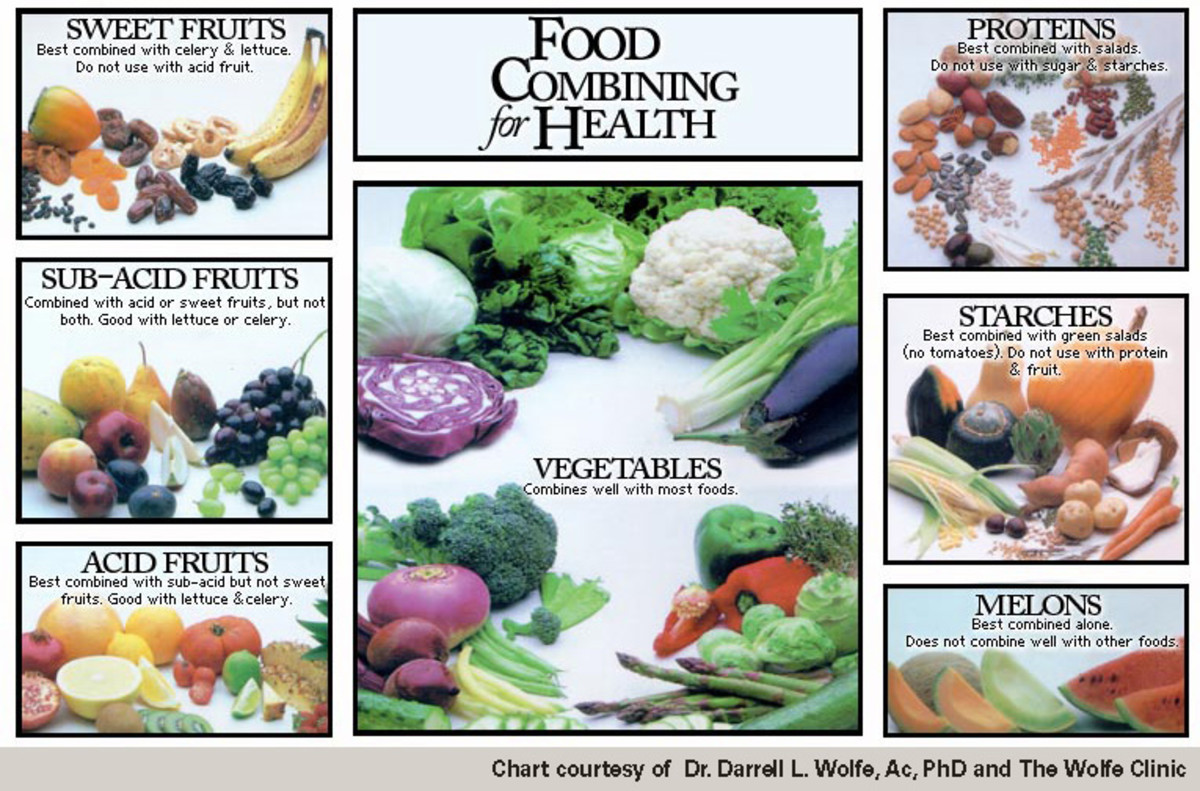 The Benefits of Food Combining and How it Helps Us Achieve a Better Digestion
