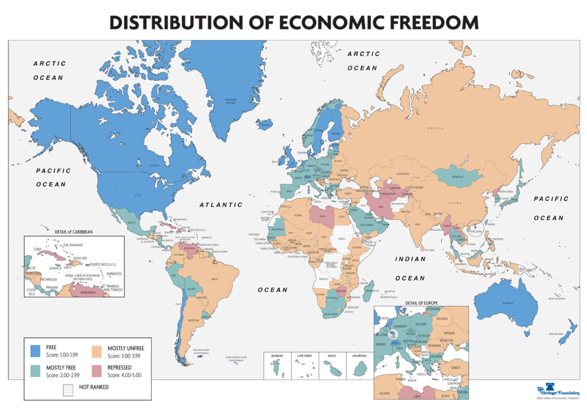 CAPITALISM MAKES FOR ECONOMIC FREEDOM