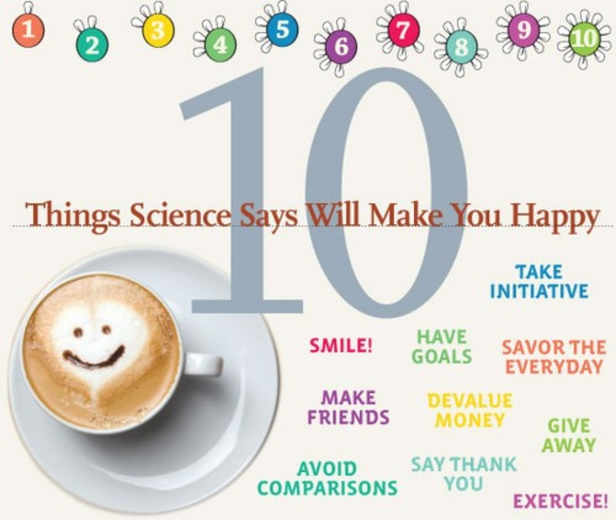 10 things Science defines for Happiness