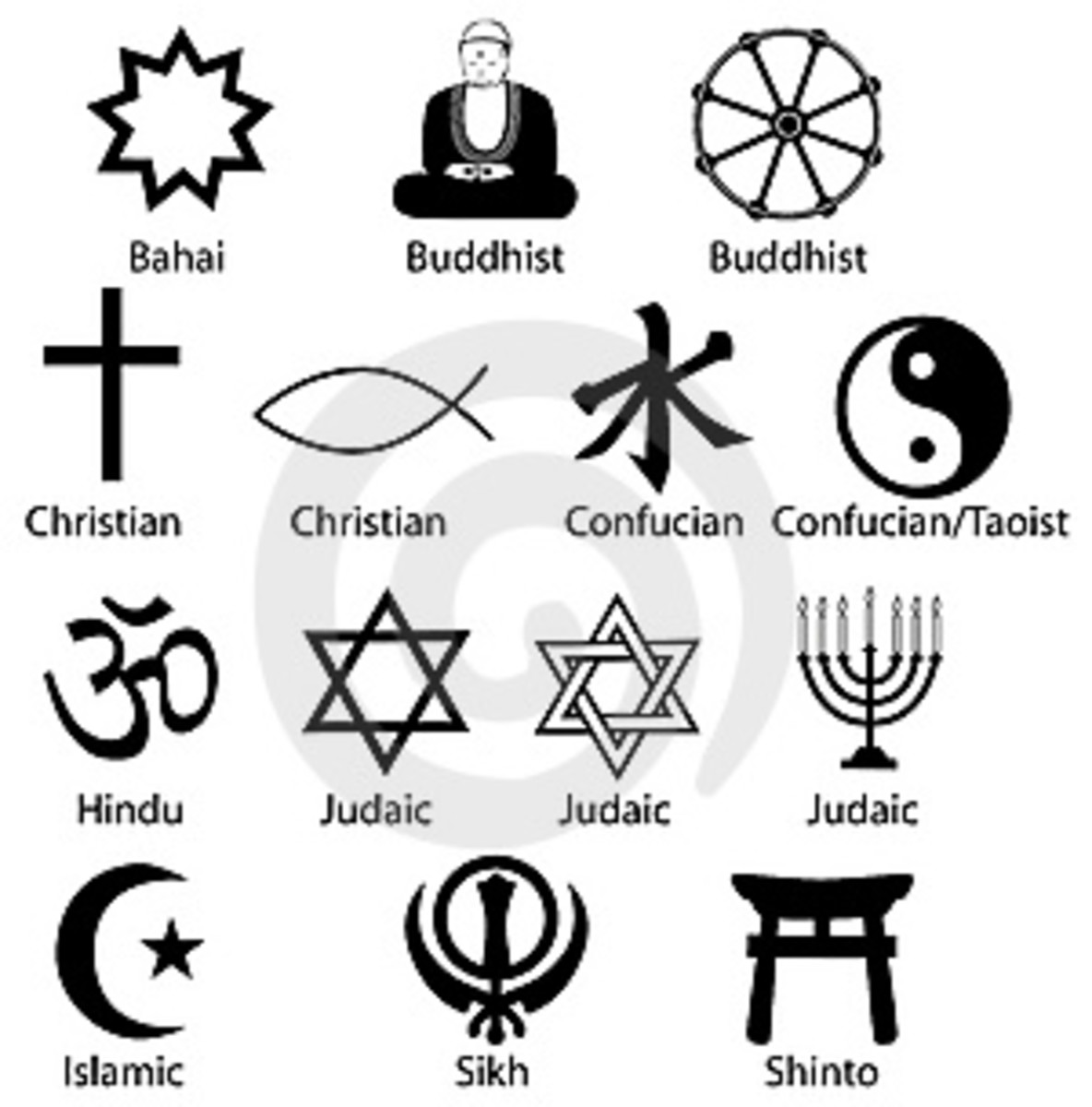 There are many competing religions. but there is a string of common belief among them all, once one studies comparative religion.