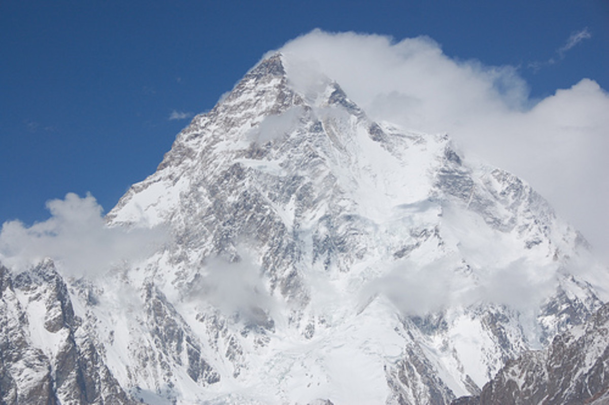 The magnificent K2
