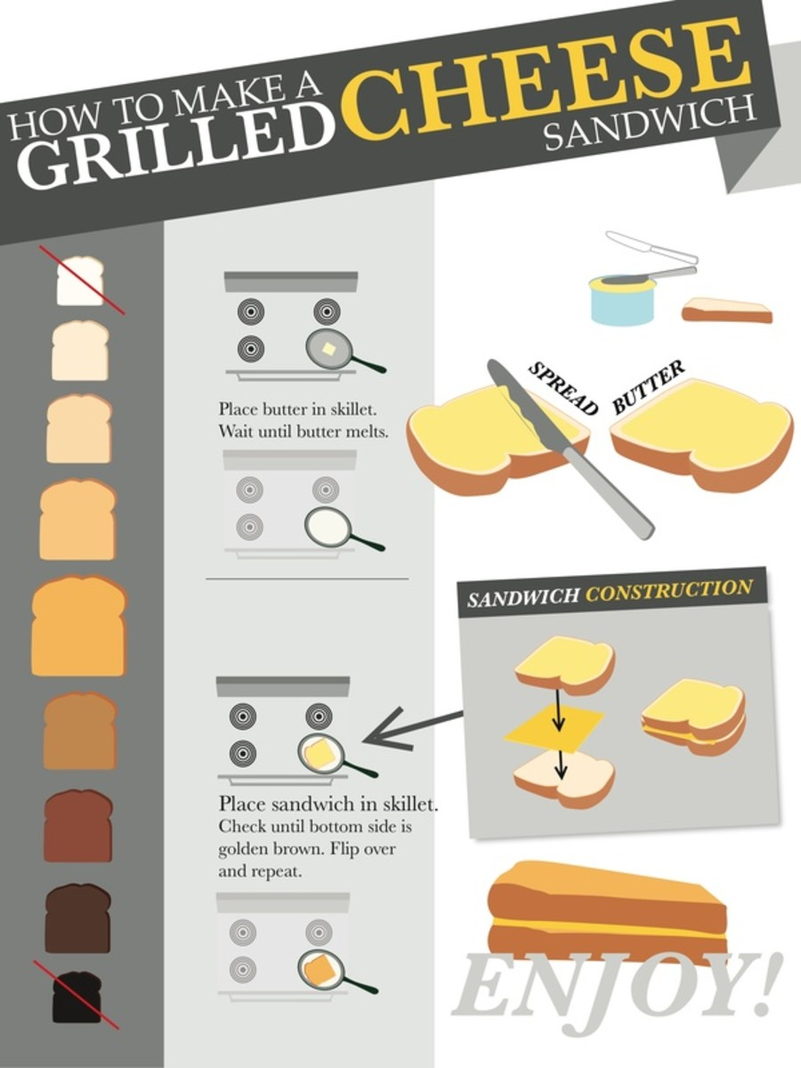Here we learn exactly how to make a grilled cheese sandwich so we can be sure to make the perfect grilled cheese sandwich.