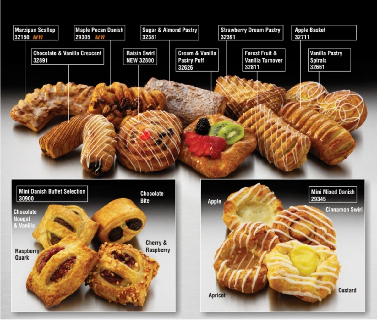 Different Types Of Pastries And Cakes