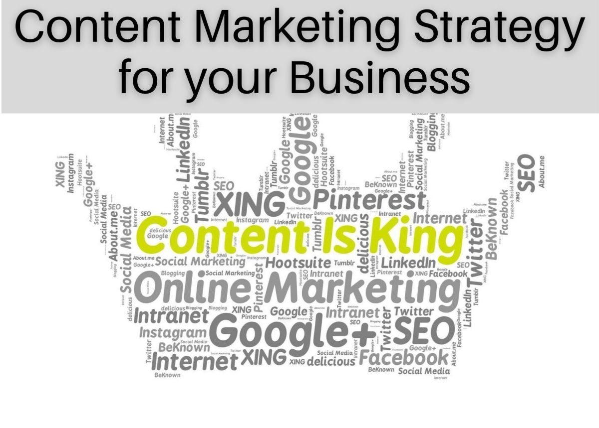 Content Marketing Strategy for your Business!