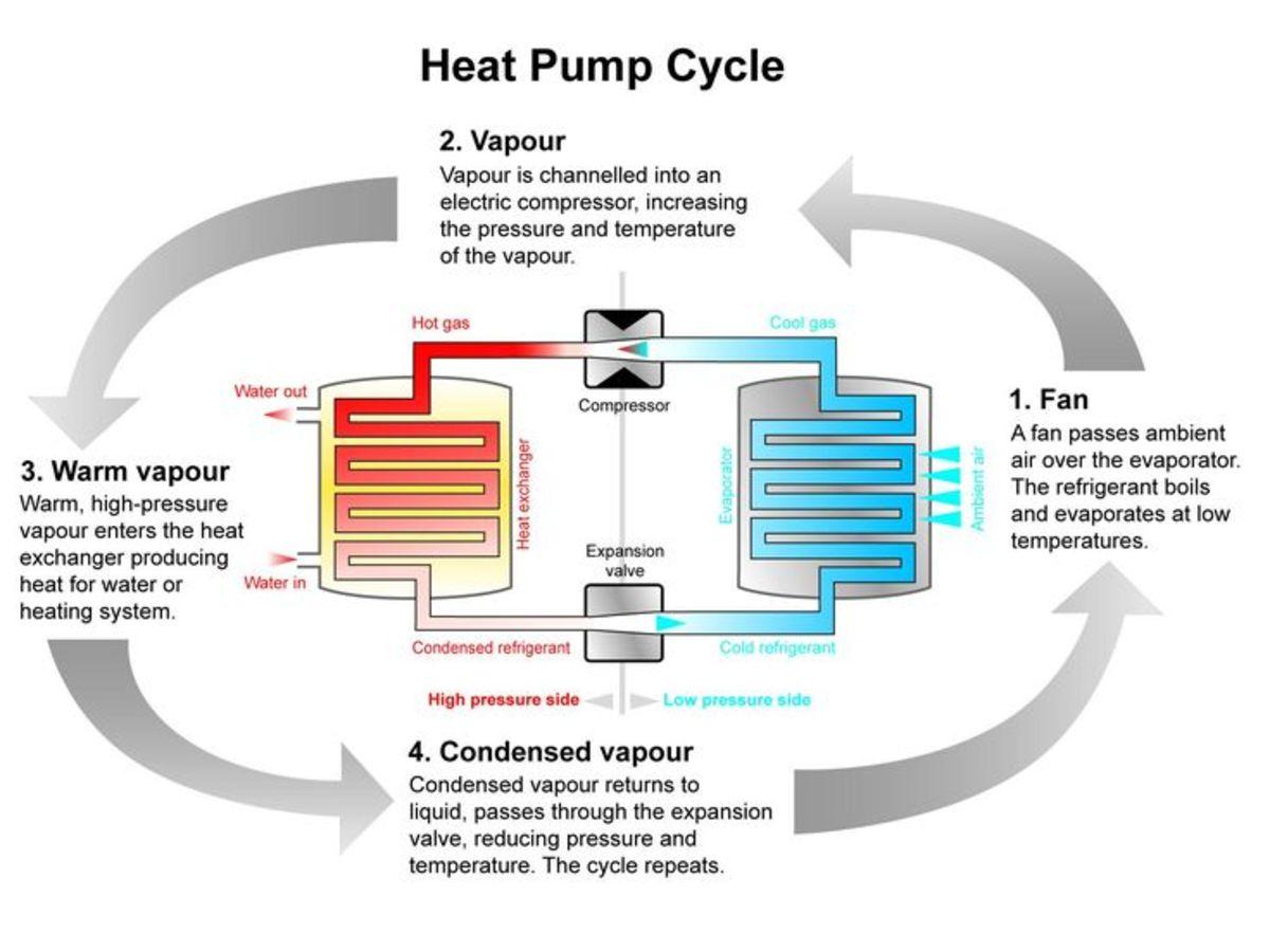 airco 8300 turbo gas furnace manual