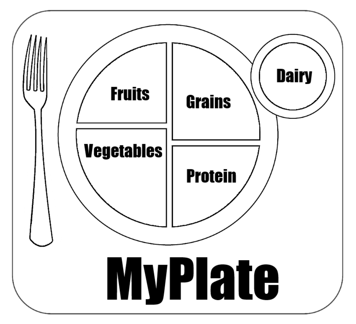 Food Pyramid Coloring Pages Myplate Coloring Page