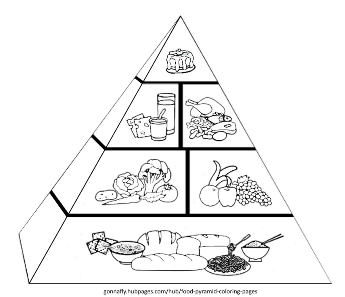 Food Pyramid Coloring Sheet Pictures to Pin on Pinterest  PinsDaddy