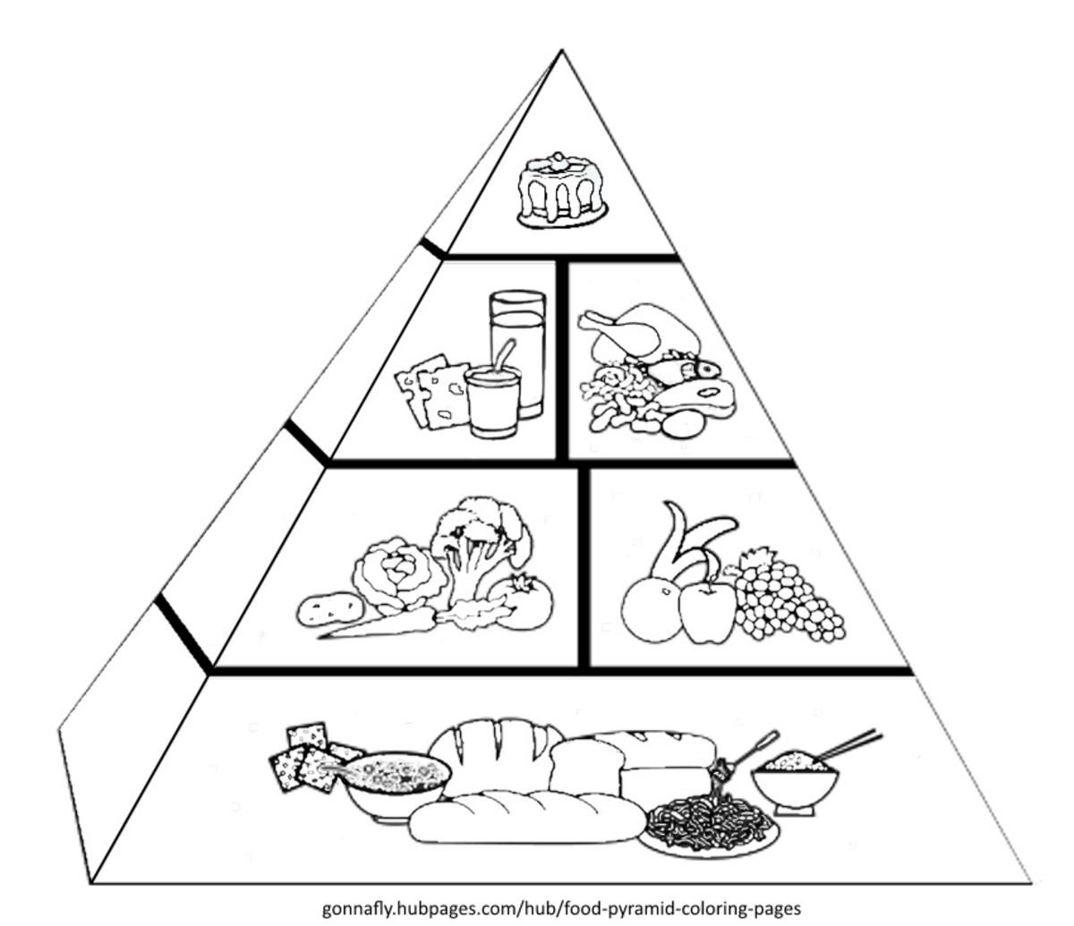 original food pyramid coloring page