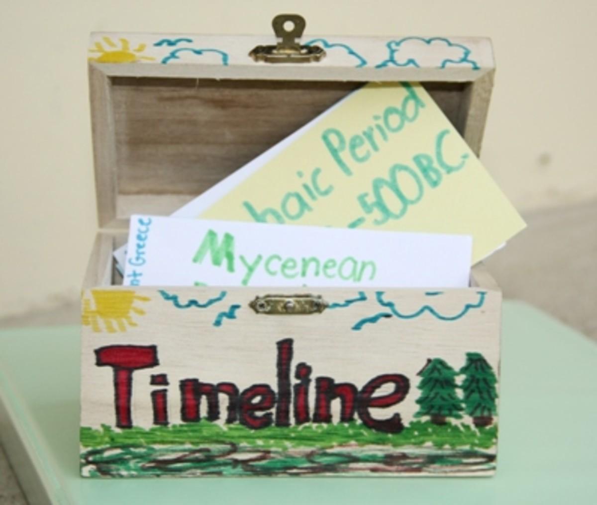 index-card-timelines
