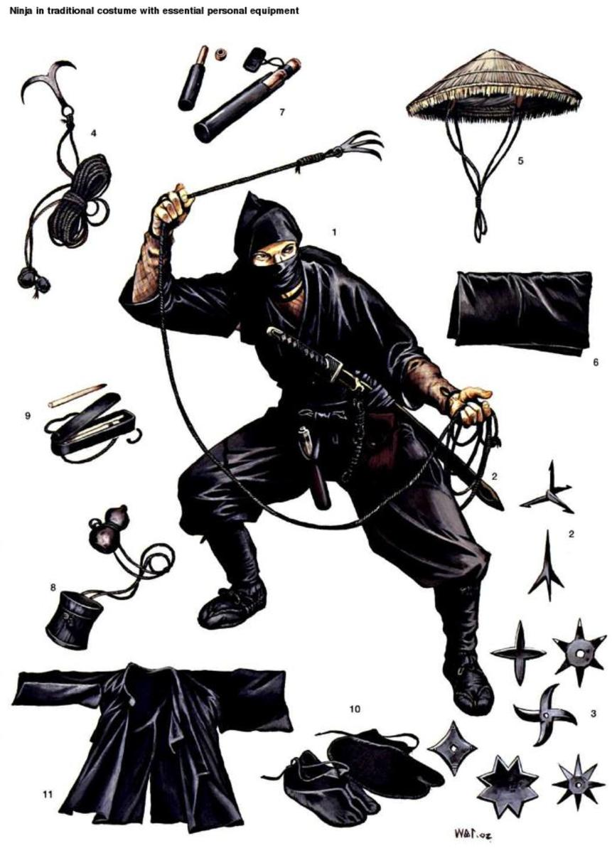 Standard Ninja Equipment, Weapons and Tools
