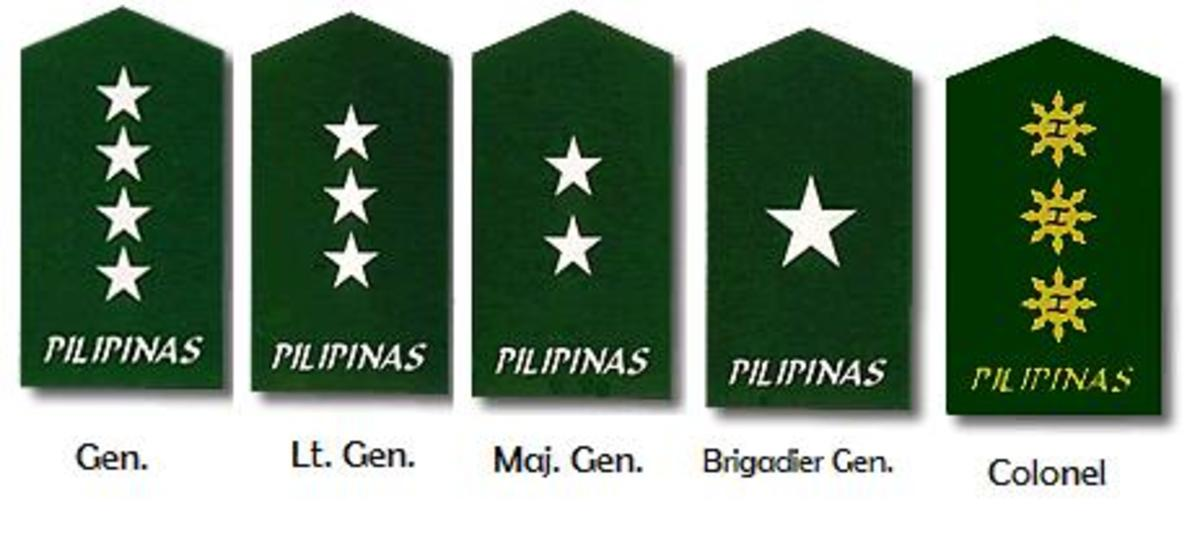Basic Army Ranks In Order AFP Military Ranks | P...