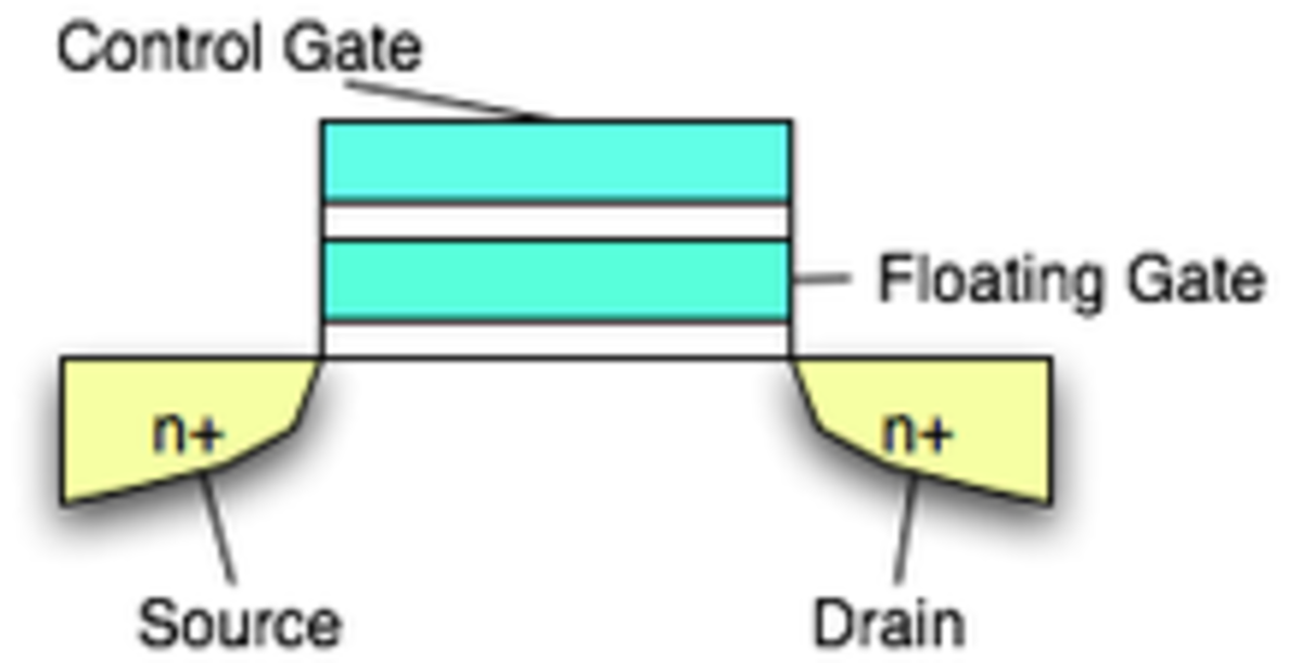 floating gate transistor