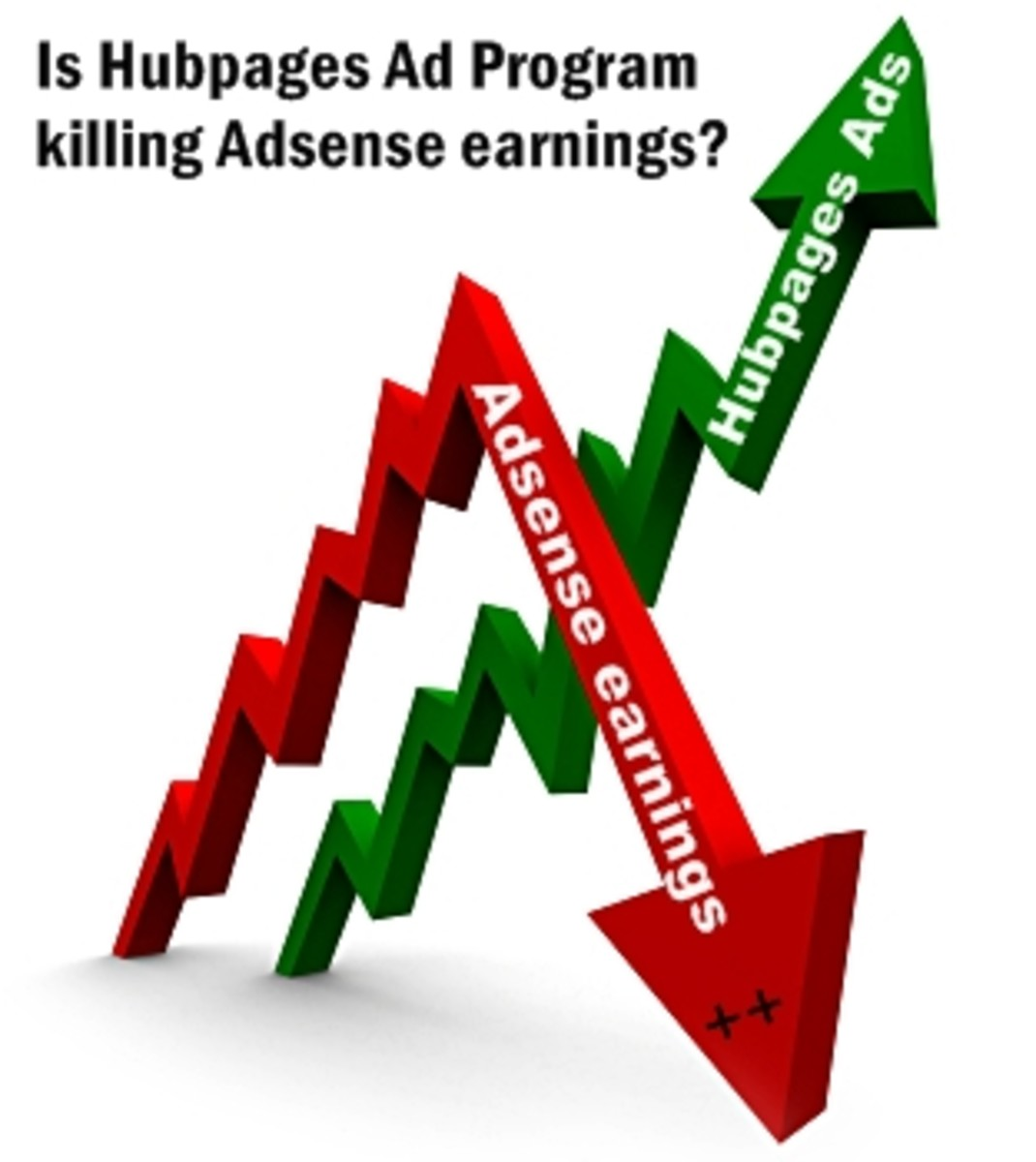 is-hubpages-ad-program-killing-adsense-earnings