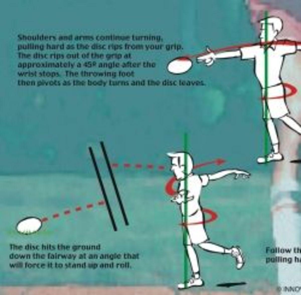 backhand roller chart