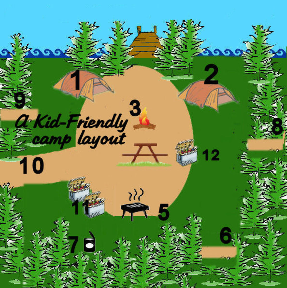 A Kid-friendly Camp Layout
