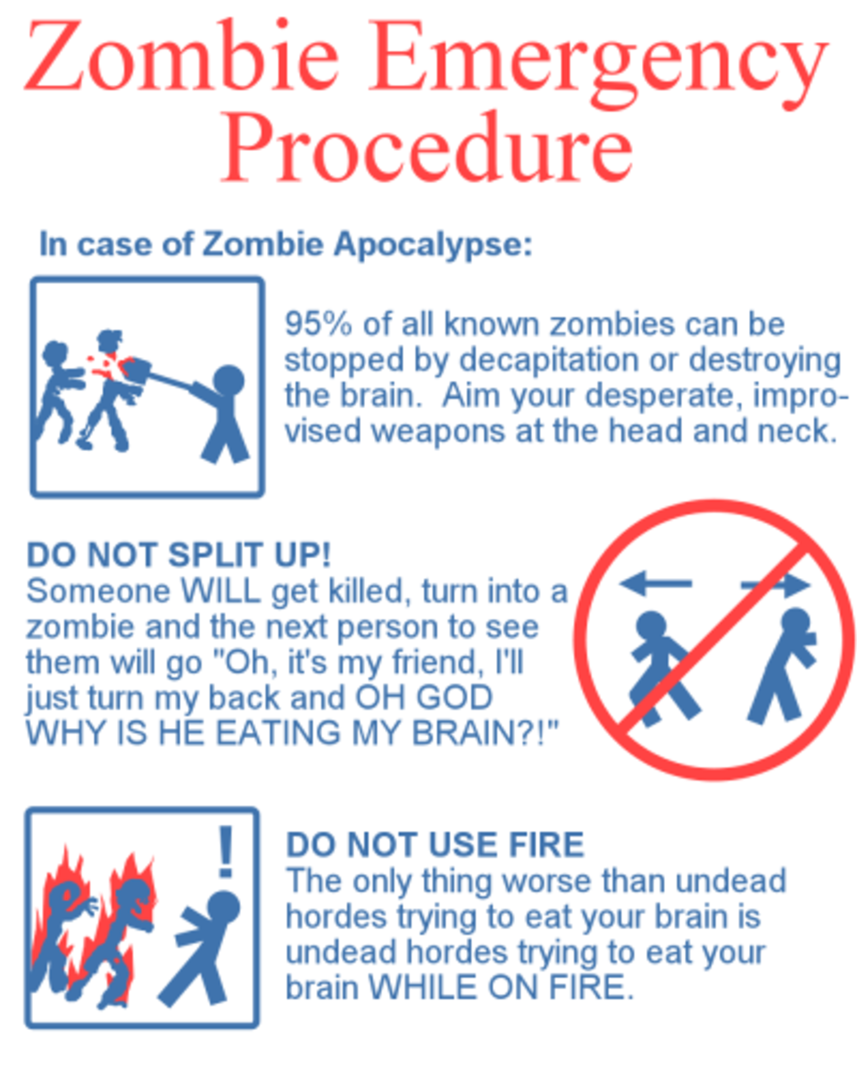 Do you know what to do in case of a zombie outbreak?