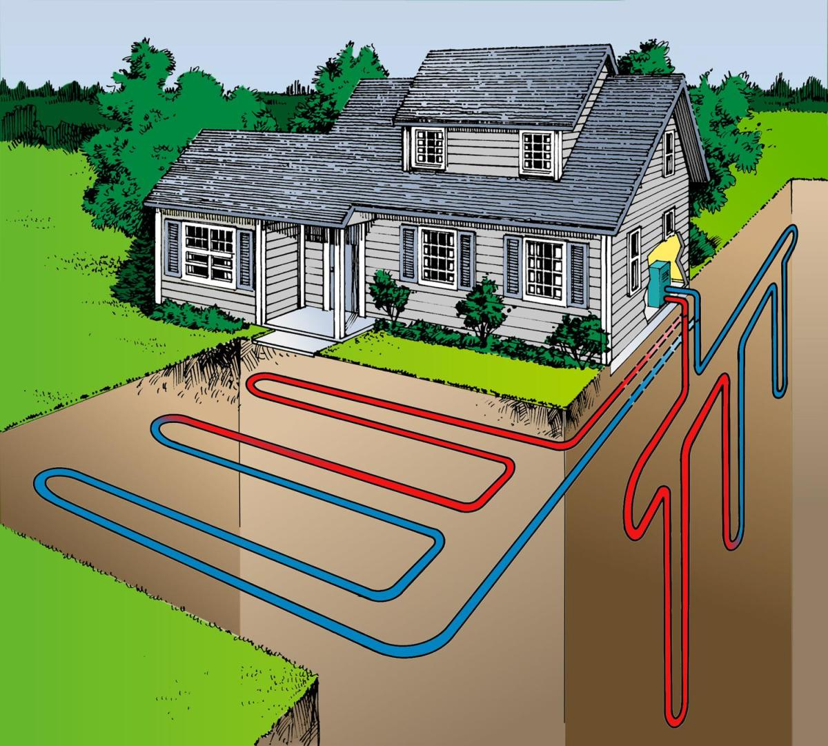 What Is A Geothermal Heat Pump?  How A Heat Pump Works
