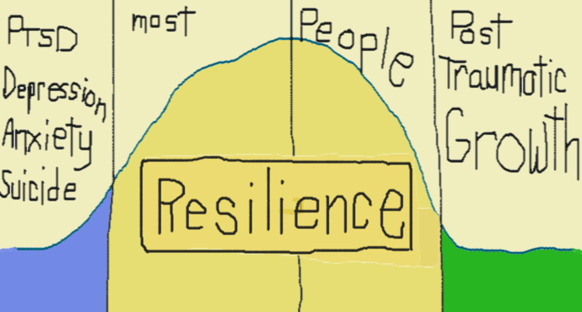 The normal response to trauma is resilience and growth.