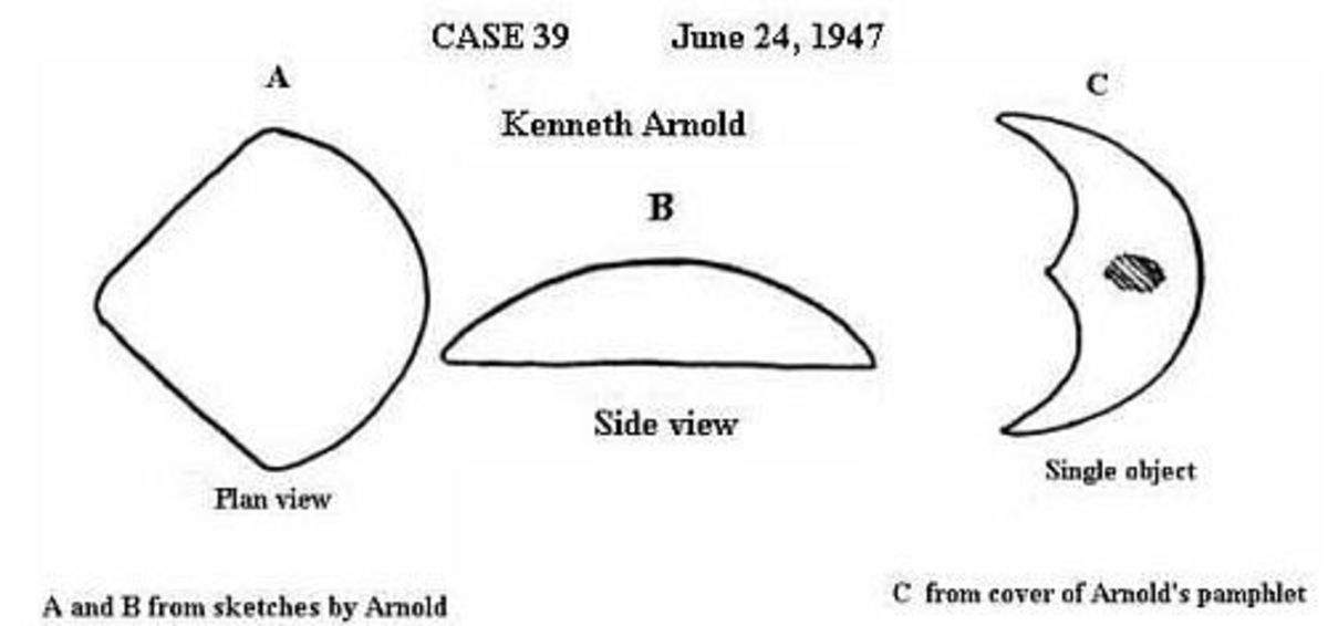 Kenneth Arnold's NICAP report drawing
