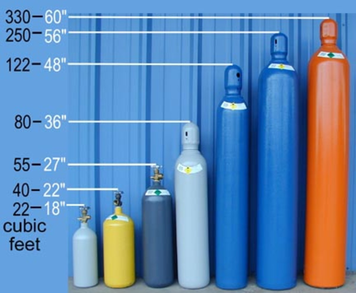 Gas cylinders come in different sizes, colors and designs.