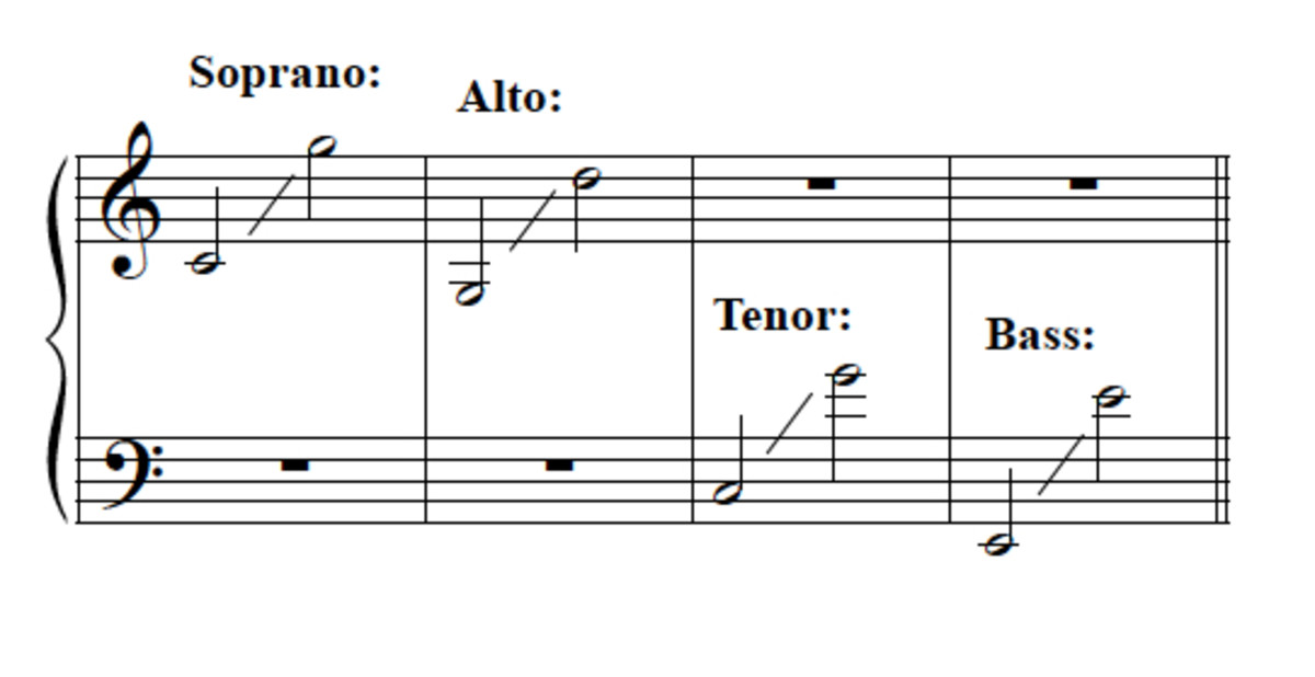 Part-Writing Chords:  Tonic And Dominant I (Exercises)