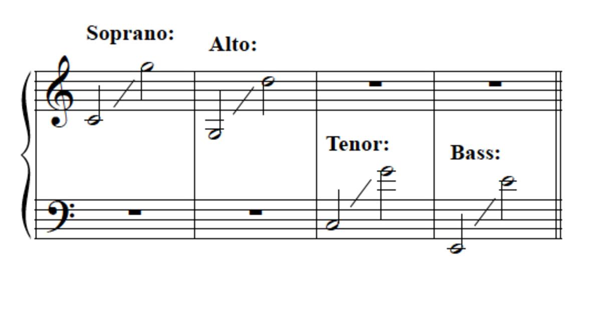 Part-Writing Chords:  Tonic And Dominant I (Exercises)