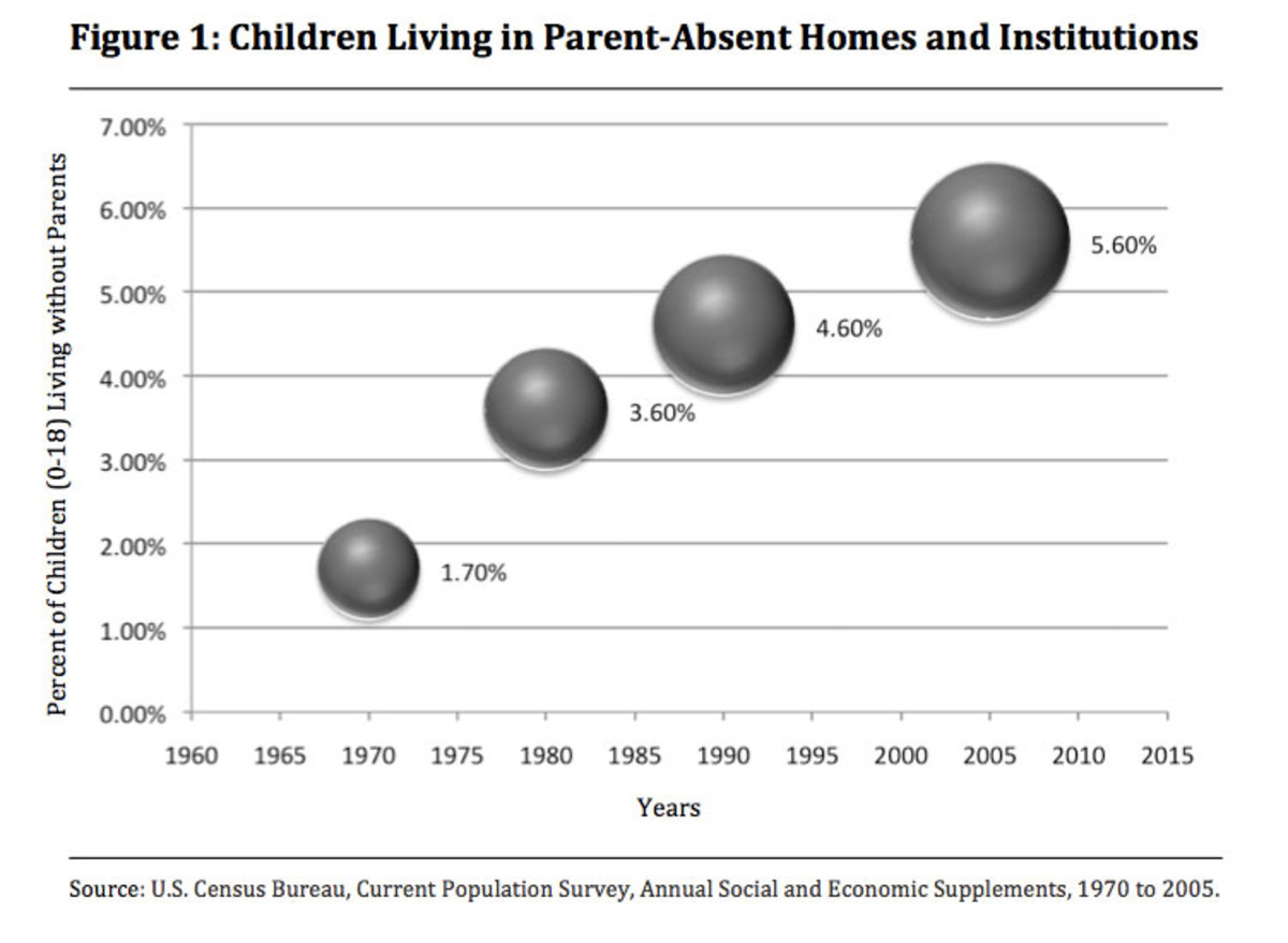 How Boarding Schools Affect Children and Parents (and Living Models)