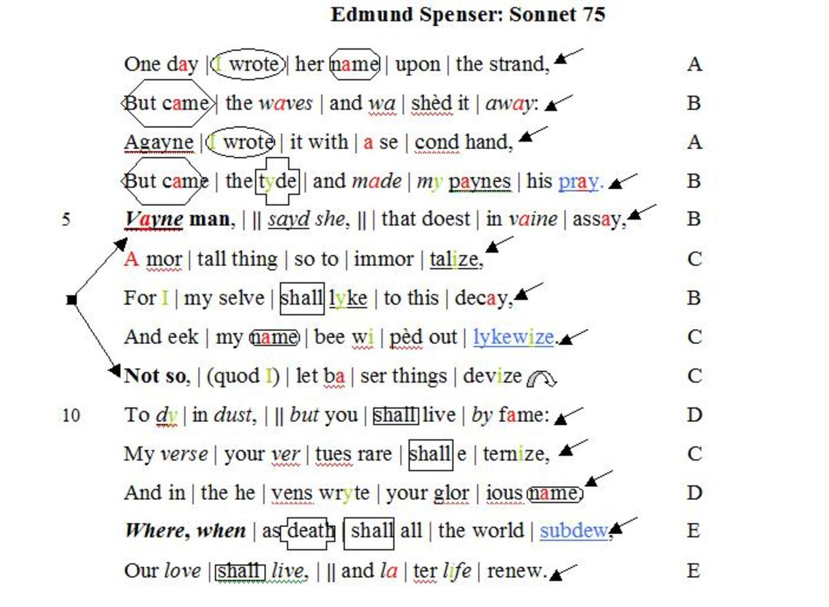How to Annotate a Poem and Why