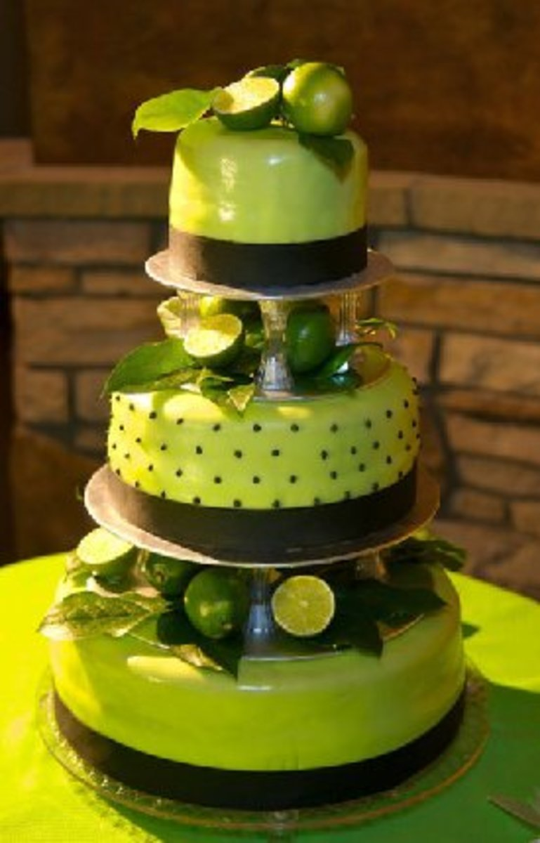 photo credit: www.cake-decorating-corner.com