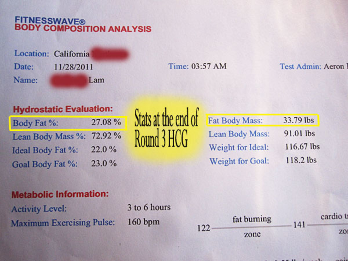 Hydrostatic Body Fat Testing Results- After R3 HCG