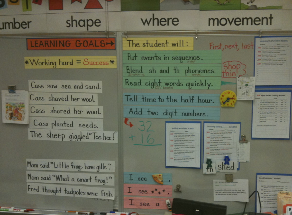 "Learning goals and individualized rubrics let the teacher and students know exactly how much progress is being made. Visual cues help poor readers remember the goals. ""The Student will""  will be replaced with ""The Student will be able to..."""